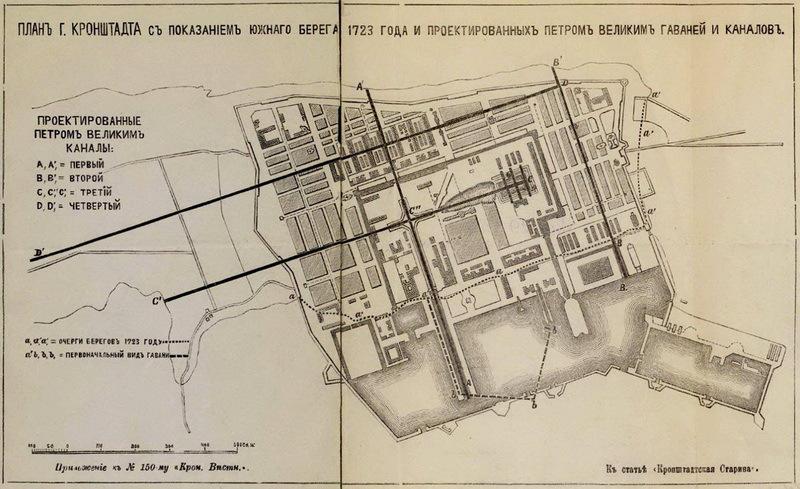 Plan kronštatskog pristaništa