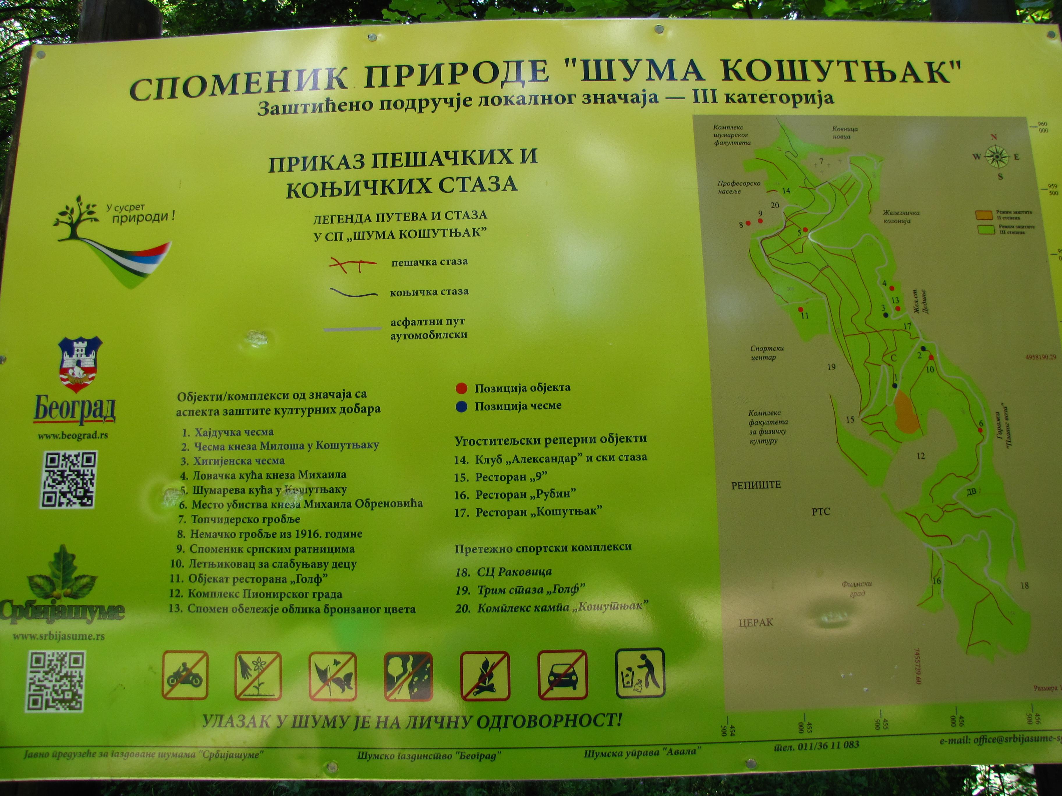 Karta Košutnjaka
